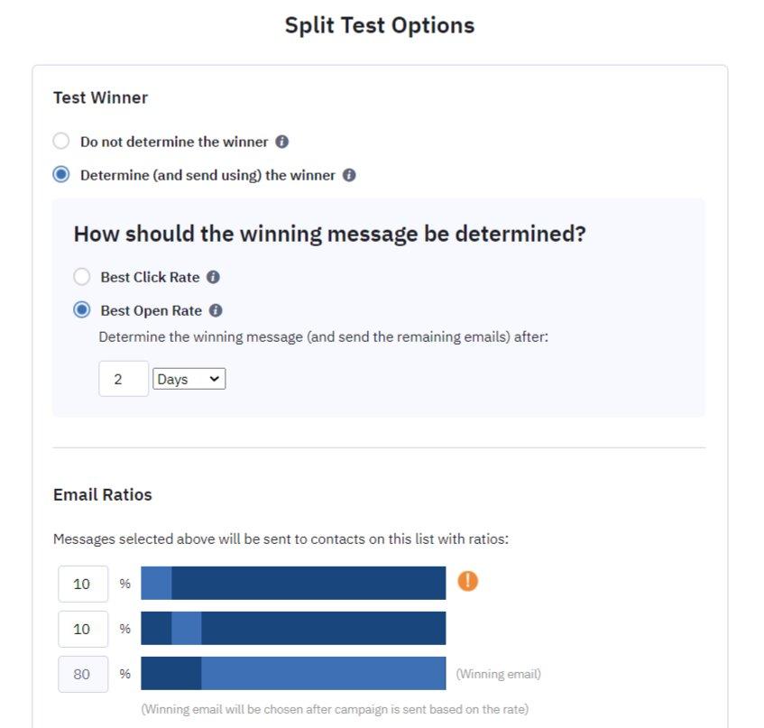 split testen email