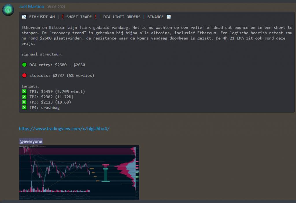 crypto signaal voorbeeld